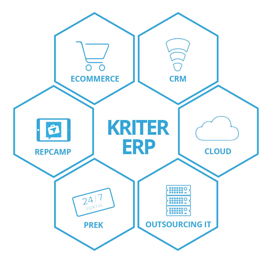 Products Kriter Software